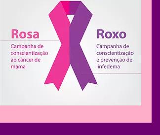Linfedema e inchaço no braço nos pacientes pós-tratamento câncer de mama